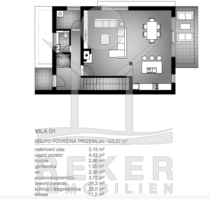 Die Sehr Hochwerigen Doppelhaus-Hälften